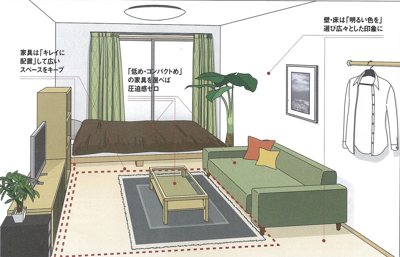 在宅ホームステージング!!部屋を広く見せるコツ!!